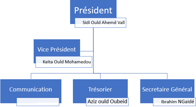 Sidi ould ahmed vall
